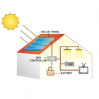 Solar Home System 50